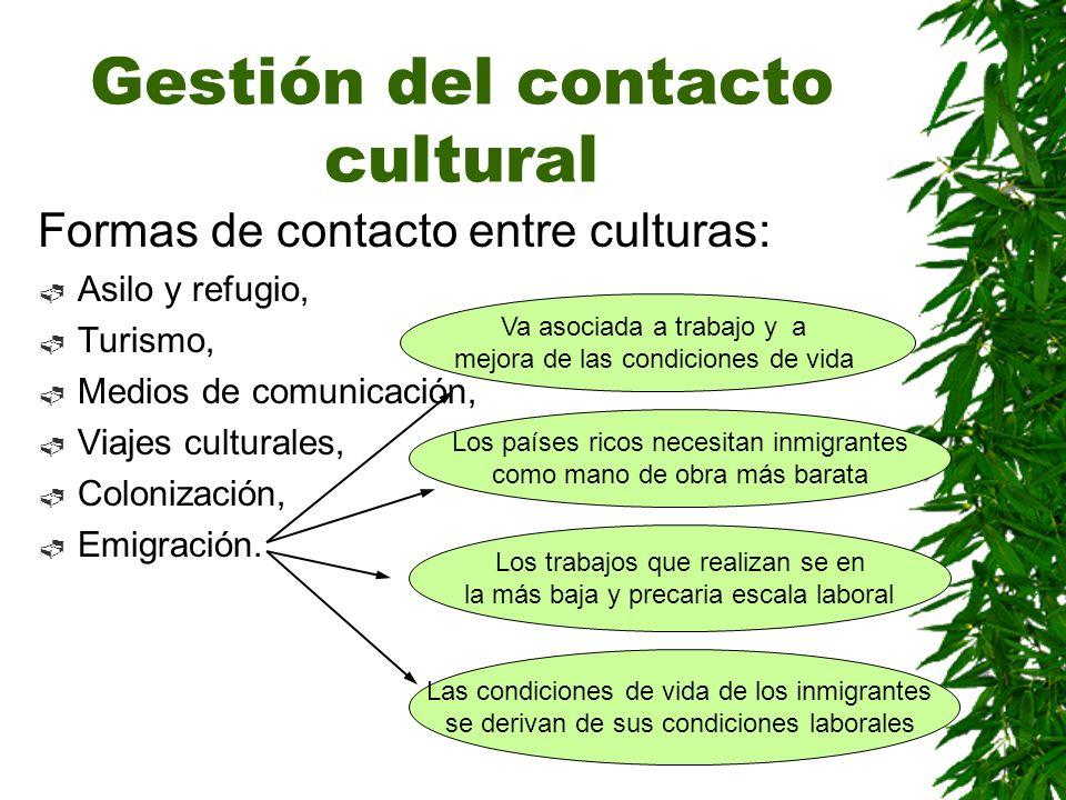 Gestión del contacto cultural Formas de contacto entre culturas: Asilo y refugio, Turismo, Medios de comunicación, Viajes culturales, Colonización, Em