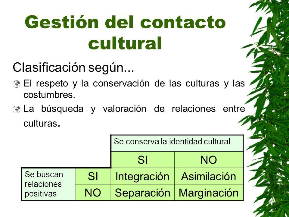 Gestión del contacto cultural Clasificación según... El respeto y la conservación de las culturas y las costumbres. La búsqueda y valoración de relaci