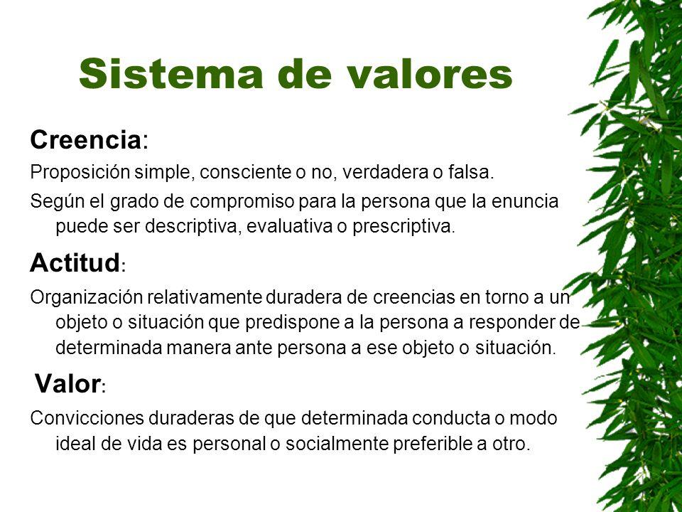 Sistema de valores Creencia: Proposición simple, consciente o no, verdadera o falsa. Según el grado de compromiso para la persona que la enuncia puede