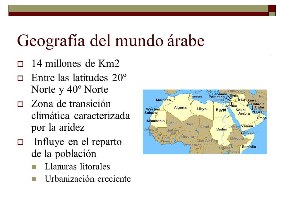 Geografía del mundo árabe 14 millones de Km2 Entre las latitudes 20º Norte y 40º Norte Zona de transición climática caracterizada por la aridez Influy