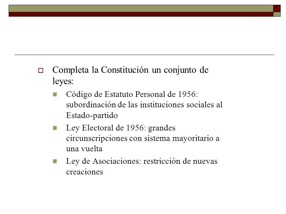 Completa la Constitución un conjunto de leyes: Código de Estatuto Personal de 1956: subordinación de las instituciones sociales al Estado-partido Ley