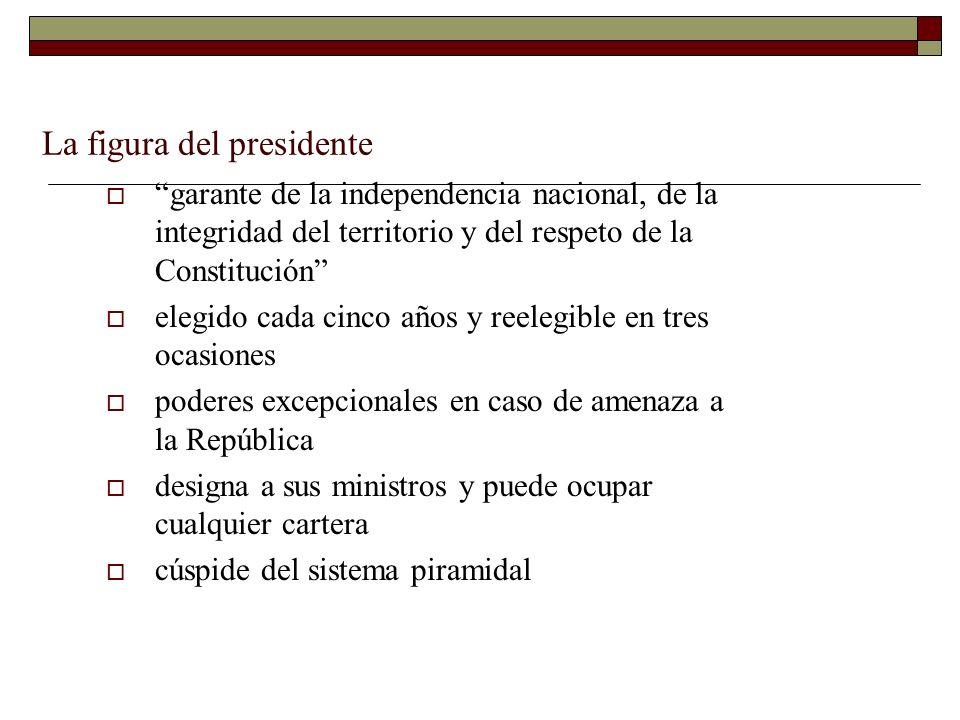 La figura del presidente garante de la independencia nacional, de la integridad del territorio y del respeto de la Constitución elegido cada cinco año
