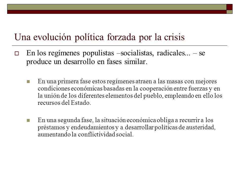 Una evolución política forzada por la crisis En los regímenes populistas –socialistas, radicales... – se produce un desarrollo en fases similar. En un