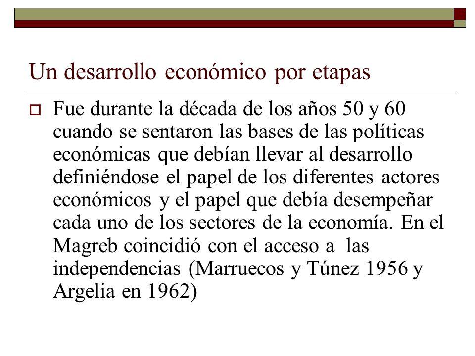 Un desarrollo económico por etapas Fue durante la década de los años 50 y 60 cuando se sentaron las bases de las políticas económicas que debían lleva