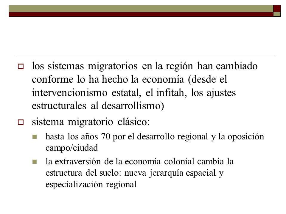 los sistemas migratorios en la región han cambiado conforme lo ha hecho la economía (desde el intervencionismo estatal, el infitah, los ajustes estruc