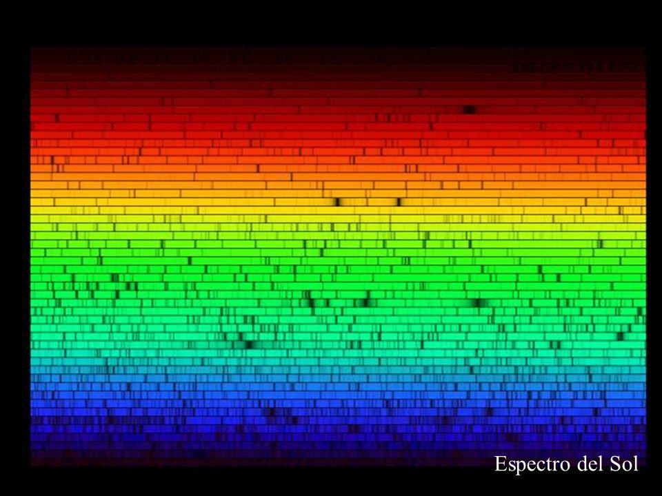 Espectro del Sol