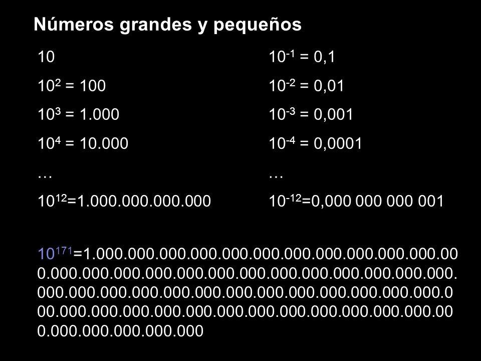 10 10 2 = 100 10 3 = 1.000 10 4 = 10.000 … 10 12 =1.000.000.000.000 10 -1 = 0,1 10 -2 = 0,01 10 -3 = 0,001 10 -4 = 0,0001 … 10 -12 =0,000 000 000 001