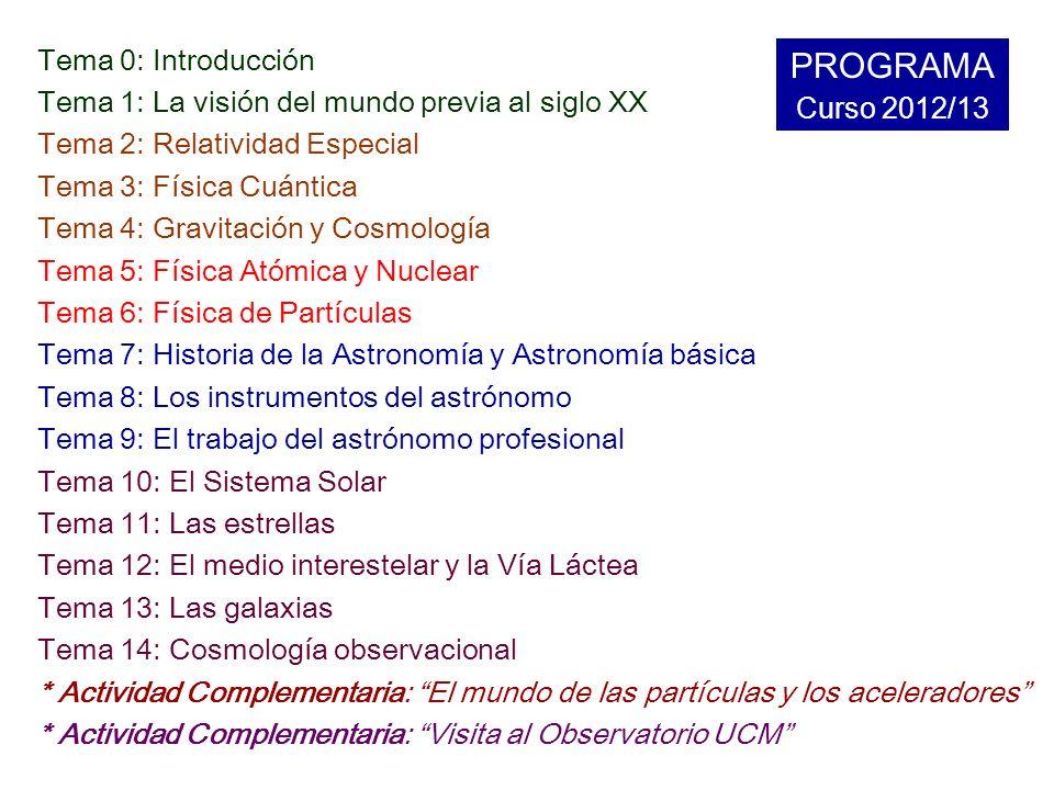 Tema 0: Introducción Tema 1: La visión del mundo previa al siglo XX Tema 2: Relatividad Especial Tema 3: Física Cuántica Tema 4: Gravitación y Cosmolo