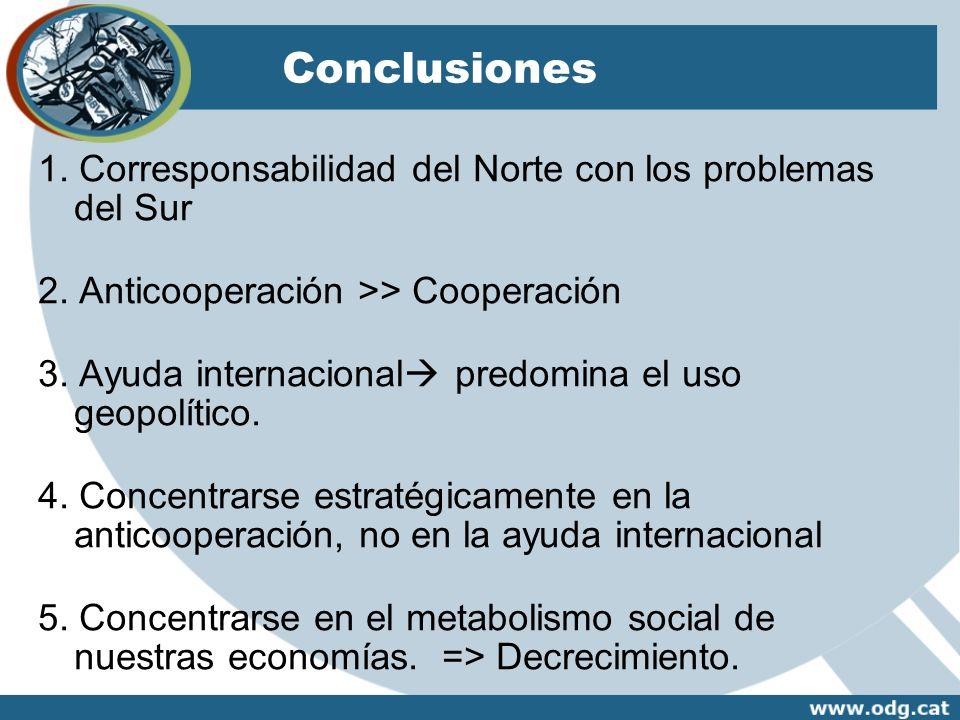 Conclusiones 1. Corresponsabilidad del Norte con los problemas del Sur 2. Anticooperación >> Cooperación 3. Ayuda internacional predomina el uso geopo