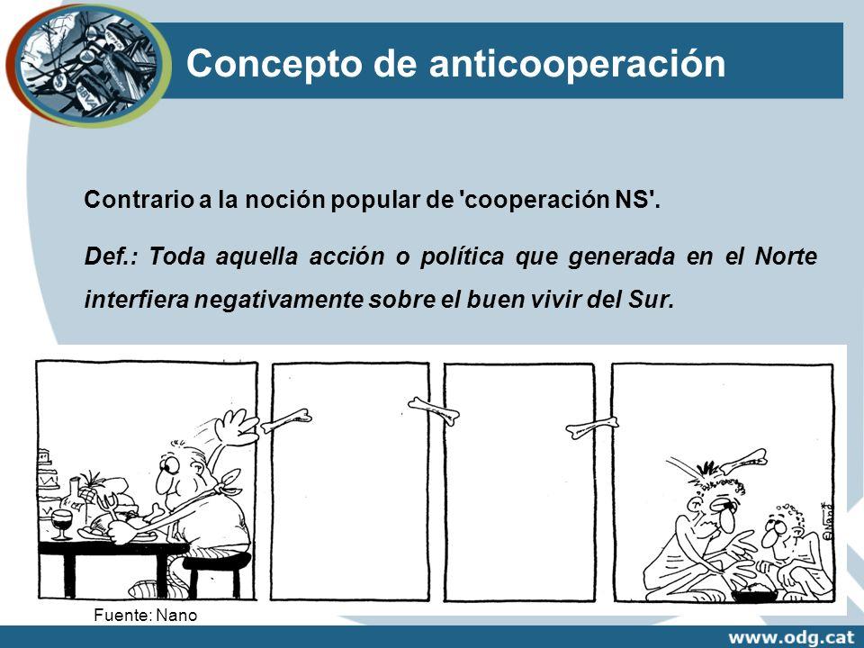 Projecte de tesi5 Concepto de anticooperación Contrario a la noción popular de 'cooperación NS'. Def.: Toda aquella acción o política que generada en