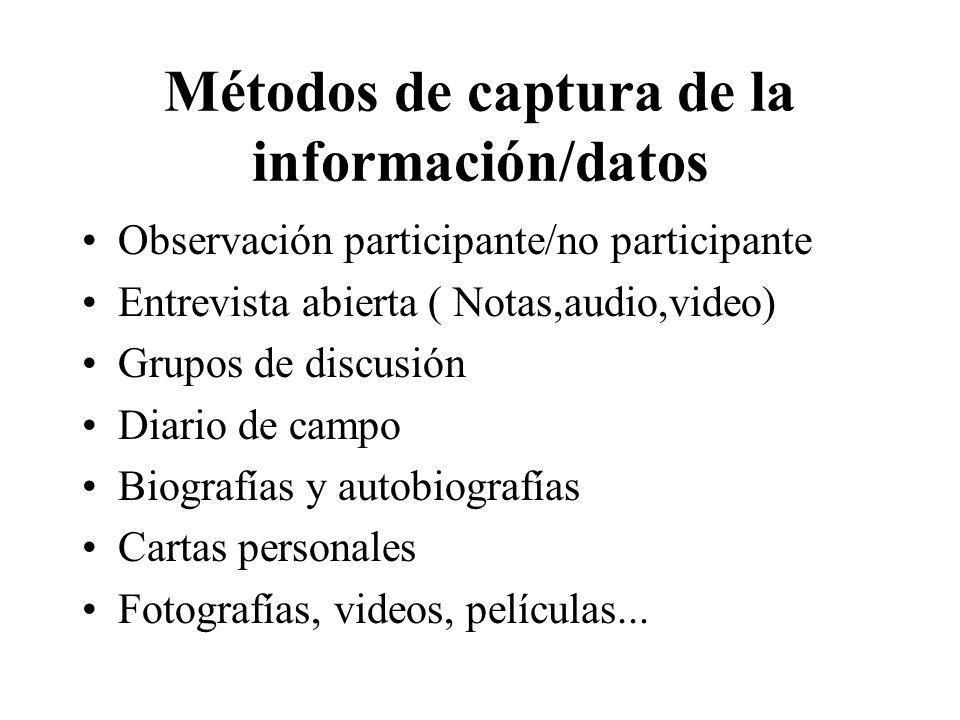 Métodos de captura de la información/datos Observación participante/no participante Entrevista abierta ( Notas,audio,video) Grupos de discusión Diario