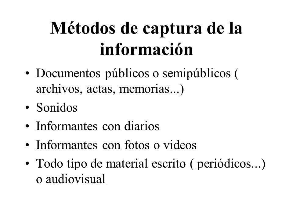 Métodos de captura de la información Documentos públicos o semipúblicos ( archivos, actas, memorias...) Sonidos Informantes con diarios Informantes con fotos o videos Todo tipo de material escrito ( periódicos...) o audiovisual