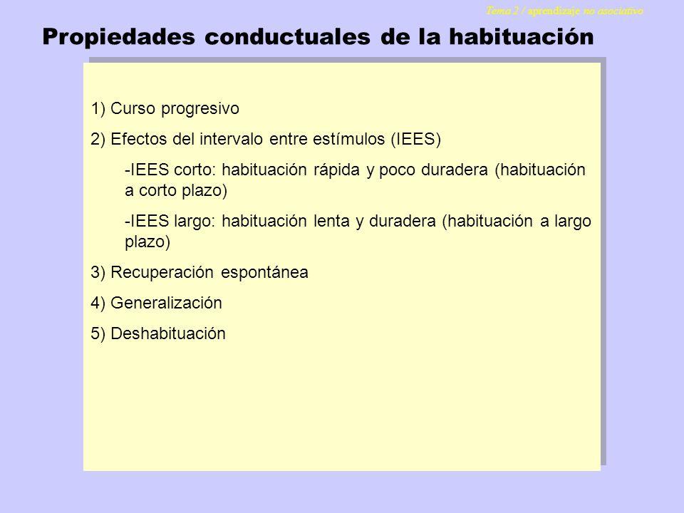 1) Curso progresivo 2) Efectos del intervalo entre estímulos (IEES) -IEES corto: habituación rápida y poco duradera (habituación a corto plazo) -IEES