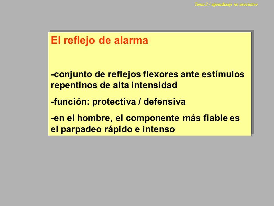 El reflejo de alarma -conjunto de reflejos flexores ante estímulos repentinos de alta intensidad -función: protectiva / defensiva -en el hombre, el co