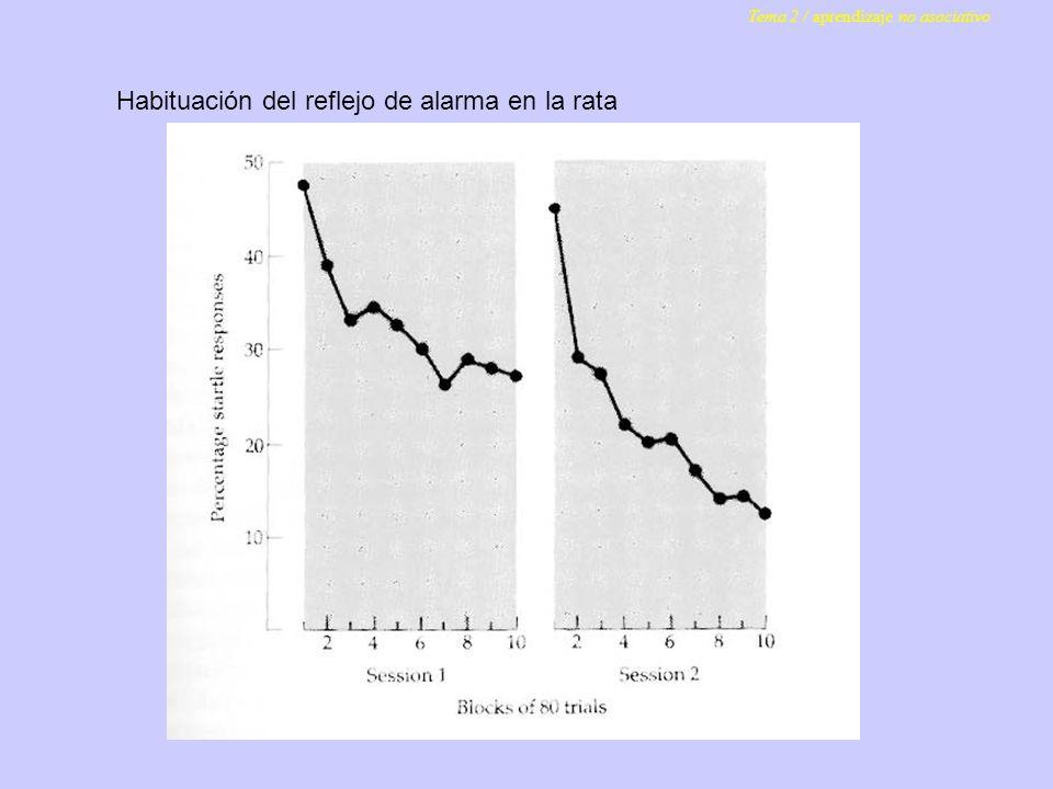 Habituación del reflejo de alarma en la rata Tema 2 / aprendizaje no asociativo