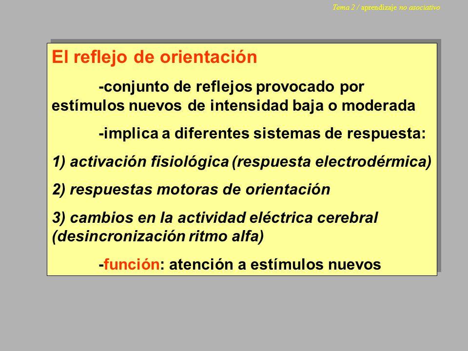 El reflejo de orientación -conjunto de reflejos provocado por estímulos nuevos de intensidad baja o moderada -implica a diferentes sistemas de respues