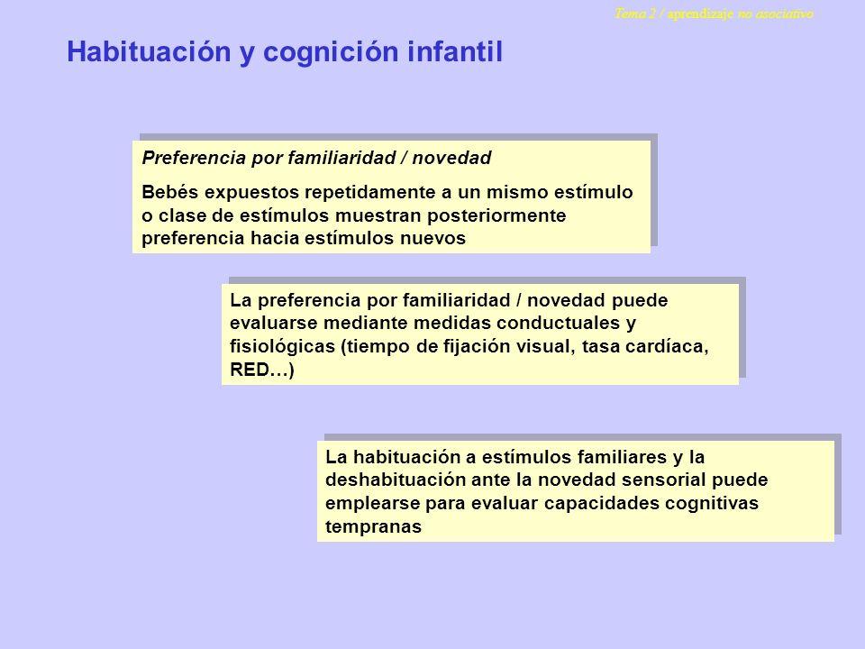 Preferencia por familiaridad / novedad Bebés expuestos repetidamente a un mismo estímulo o clase de estímulos muestran posteriormente preferencia haci