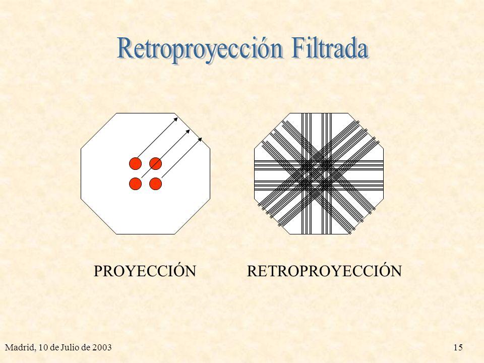 Madrid, 10 de Julio de 200314 φ xrxr 0 0 xrxr φ Transformada de Radon