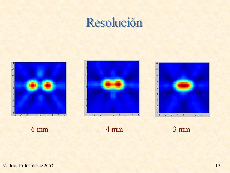Madrid, 10 de Julio de 200318 φ υ xr xrxr (x, z) 1 2 2 3 4 5 5 4 3 1 2 x r = x·cosφ +y·senφ