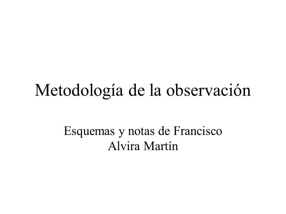 Metodología de la observación Esquemas y notas de Francisco Alvira Martín