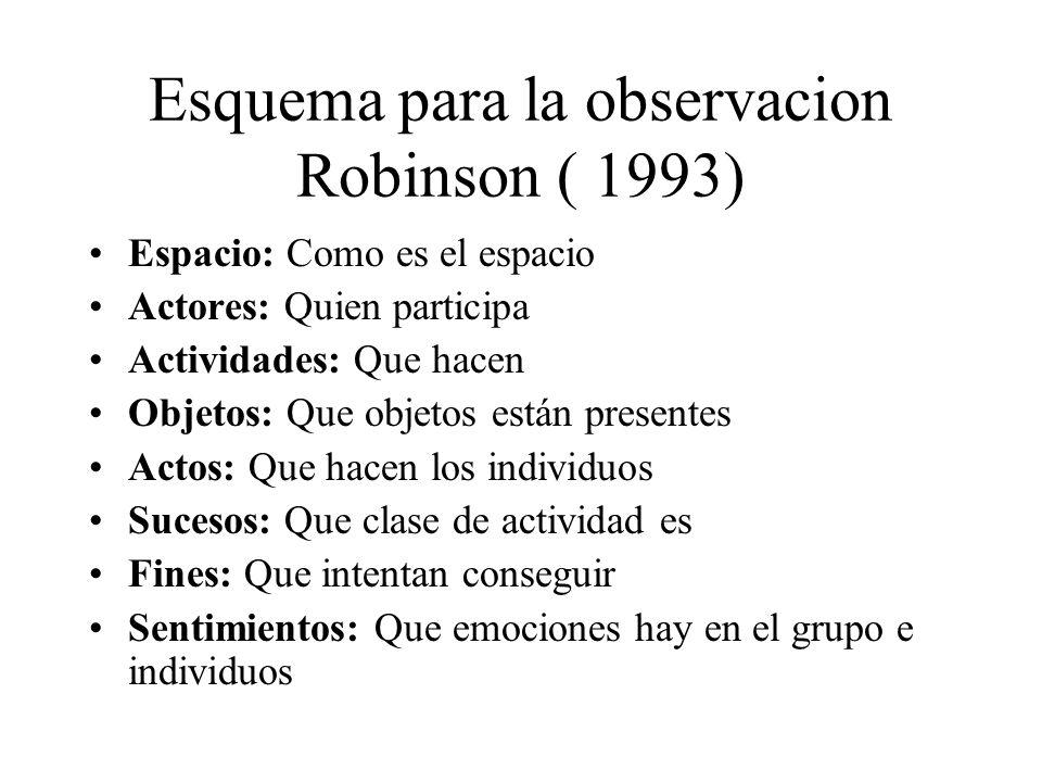 Esquema para la observacion Robinson ( 1993) Espacio: Como es el espacio Actores: Quien participa Actividades: Que hacen Objetos: Que objetos están pr