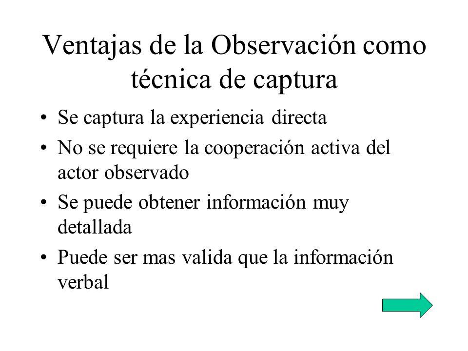 Ventajas de la Observación como técnica de captura Se captura la experiencia directa No se requiere la cooperación activa del actor observado Se puede