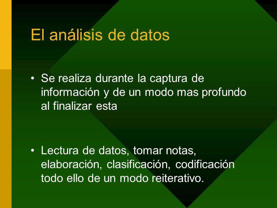 El análisis de datos Se realiza durante la captura de información y de un modo mas profundo al finalizar esta Lectura de datos, tomar notas, elaboraci