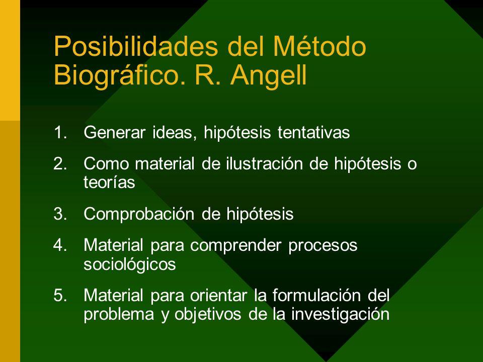 Posibilidades del Método Biográfico. R. Angell 1.Generar ideas, hipótesis tentativas 2.Como material de ilustración de hipótesis o teorías 3.Comprobac