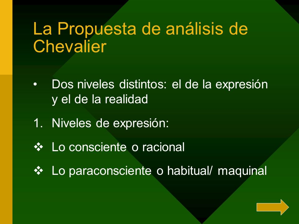 La Propuesta de análisis de Chevalier Dos niveles distintos: el de la expresión y el de la realidad 1.Niveles de expresión: Lo consciente o racional L