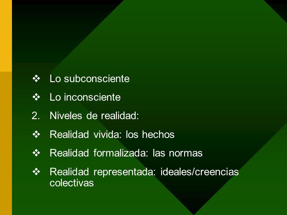 Lo subconsciente Lo inconsciente 2.Niveles de realidad: Realidad vivida: los hechos Realidad formalizada: las normas Realidad representada: ideales/cr