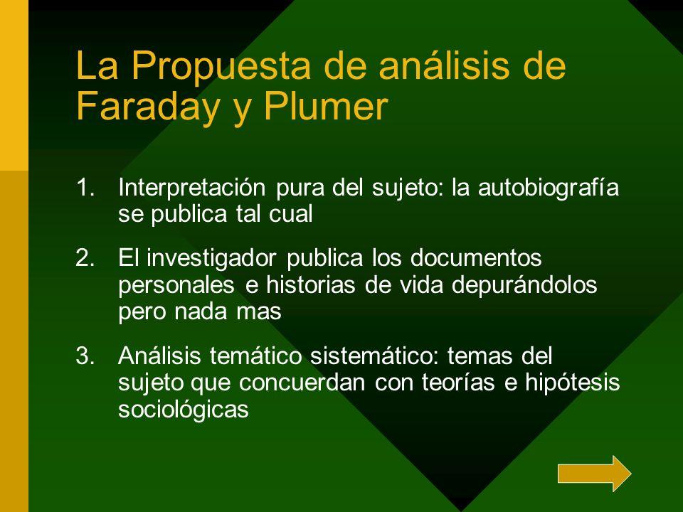La Propuesta de análisis de Faraday y Plumer 1.Interpretación pura del sujeto: la autobiografía se publica tal cual 2.El investigador publica los docu