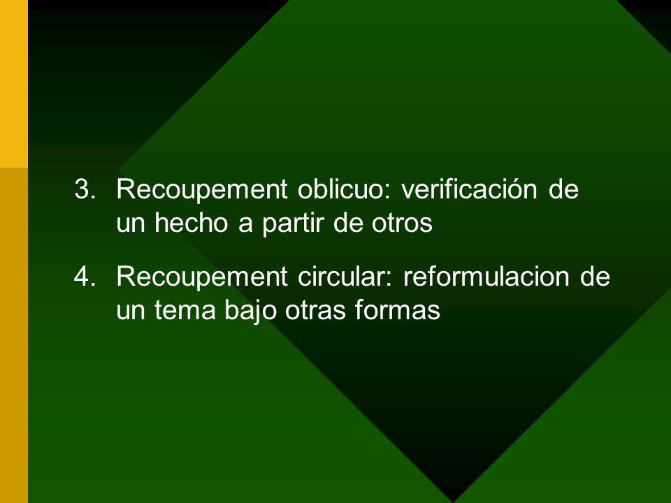 3.Recoupement oblicuo: verificación de un hecho a partir de otros 4.Recoupement circular: reformulacion de un tema bajo otras formas