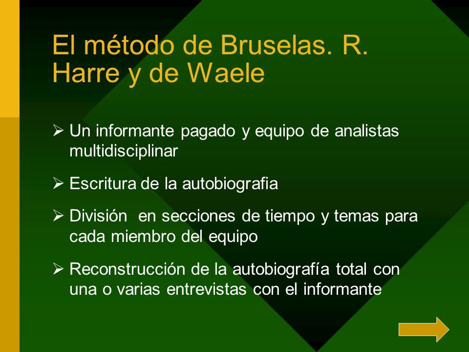 El método de Bruselas. R. Harre y de Waele Un informante pagado y equipo de analistas multidisciplinar Escritura de la autobiografia División en secci