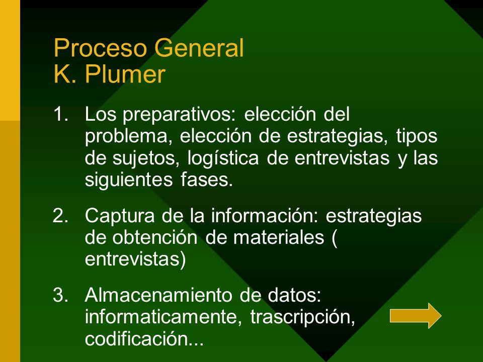 Proceso General K. Plumer 1.Los preparativos: elección del problema, elección de estrategias, tipos de sujetos, logística de entrevistas y las siguien