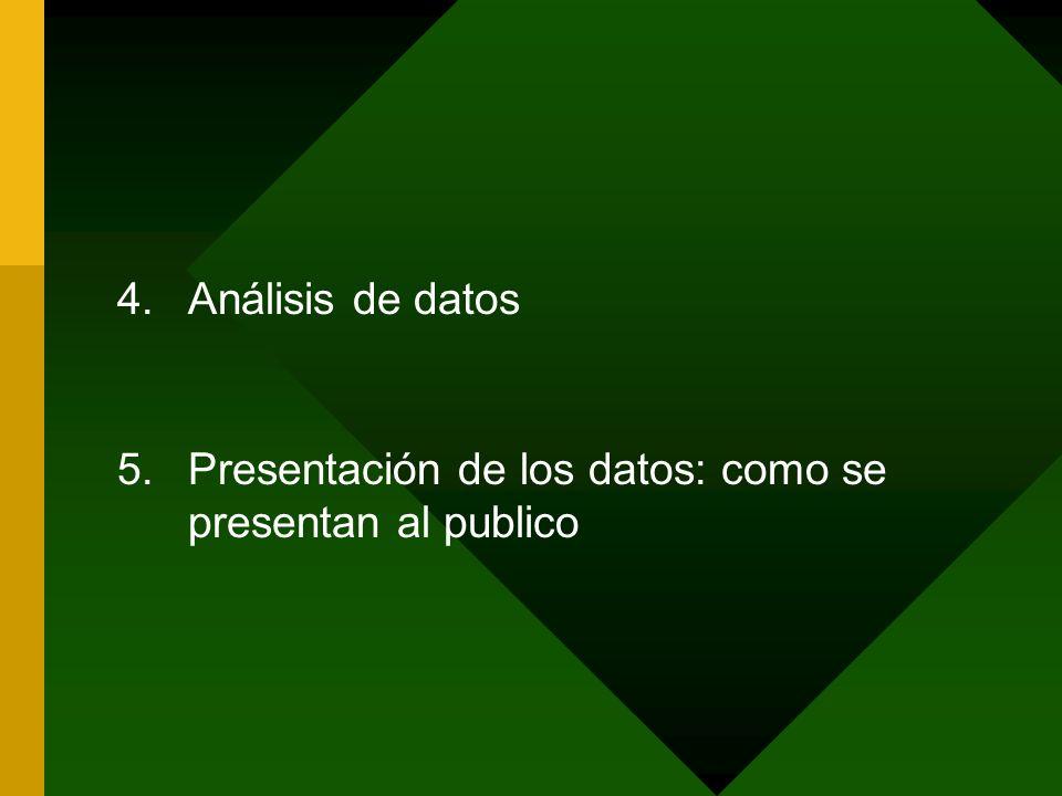 4.Análisis de datos 5.Presentación de los datos: como se presentan al publico