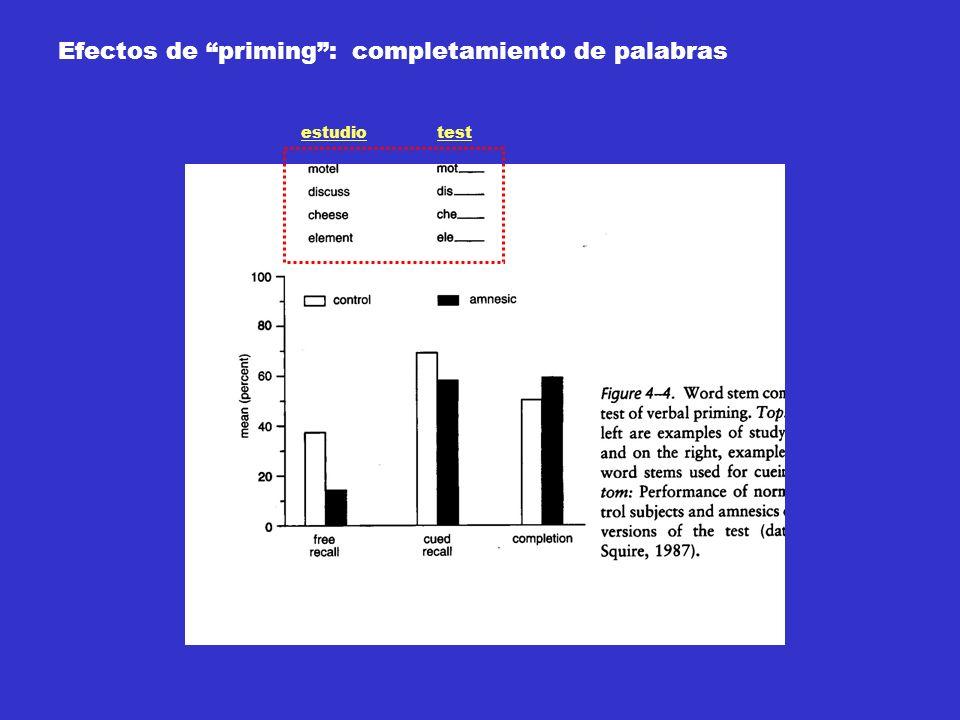 Efectos de priming: completamiento de palabras estudiotest