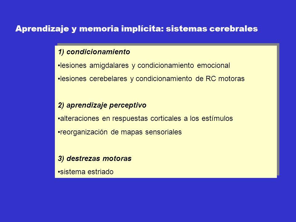 1) condicionamiento lesiones amigdalares y condicionamiento emocional lesiones cerebelares y condicionamiento de RC motoras 2) aprendizaje perceptivo