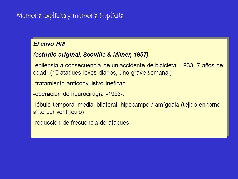 El caso HM (estudio original, Scoville & Milner, 1957) -epilepsia a consecuencia de un accidente de bicicleta -1933, 7 años de edad- (10 ataques leves