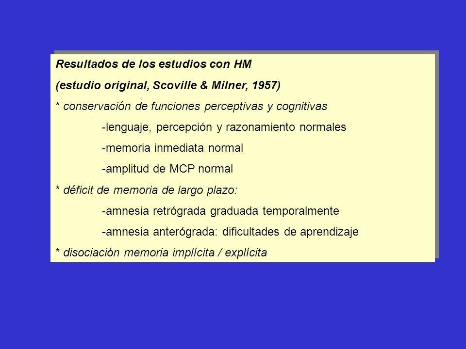 Resultados de los estudios con HM (estudio original, Scoville & Milner, 1957) * conservación de funciones perceptivas y cognitivas -lenguaje, percepci