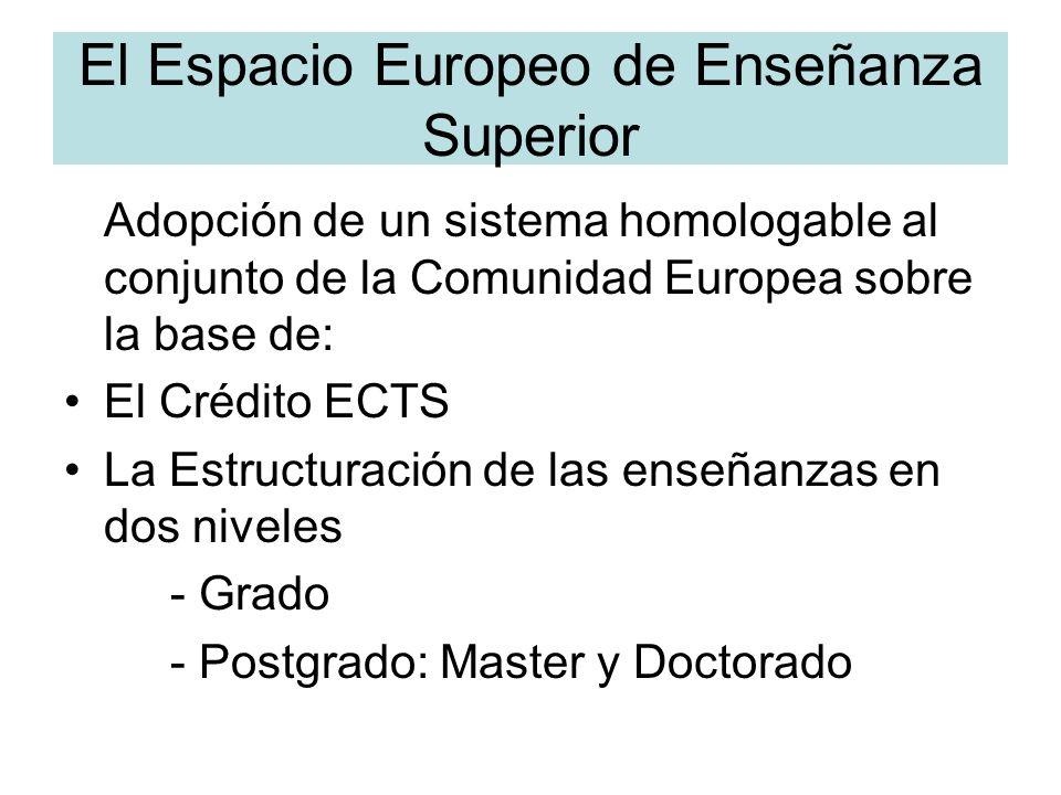 El Espacio Europeo de Enseñanza Superior Adopción de un sistema homologable al conjunto de la Comunidad Europea sobre la base de: El Crédito ECTS La Estructuración de las enseñanzas en dos niveles - Grado - Postgrado: Master y Doctorado