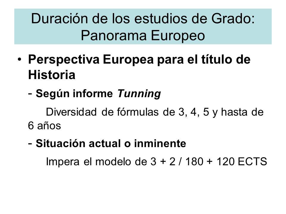 Duración de los estudios de Grado: Panorama Europeo Perspectiva Europea para el título de Historia - Según informe Tunning Diversidad de fórmulas de 3, 4, 5 y hasta de 6 años - Situación actual o inminente Impera el modelo de 3 + 2 / 180 + 120 ECTS
