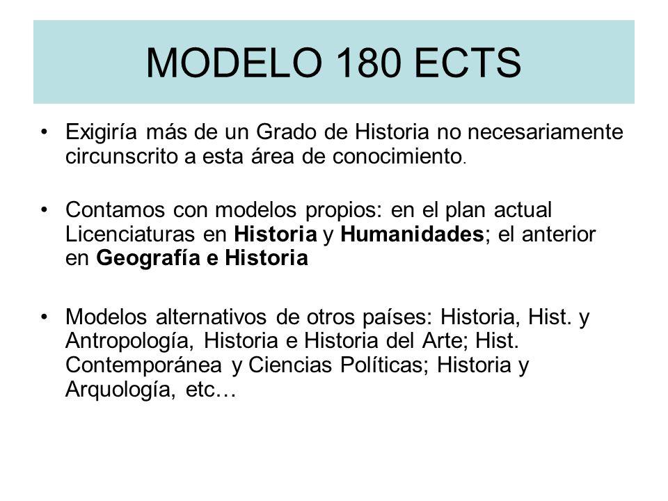 MODELO 180 ECTS Exigiría más de un Grado de Historia no necesariamente circunscrito a esta área de conocimiento.