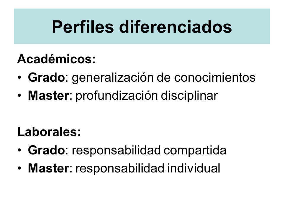 Perfiles diferenciados Académicos: Grado: generalización de conocimientos Master: profundización disciplinar Laborales: Grado: responsabilidad compartida Master: responsabilidad individual