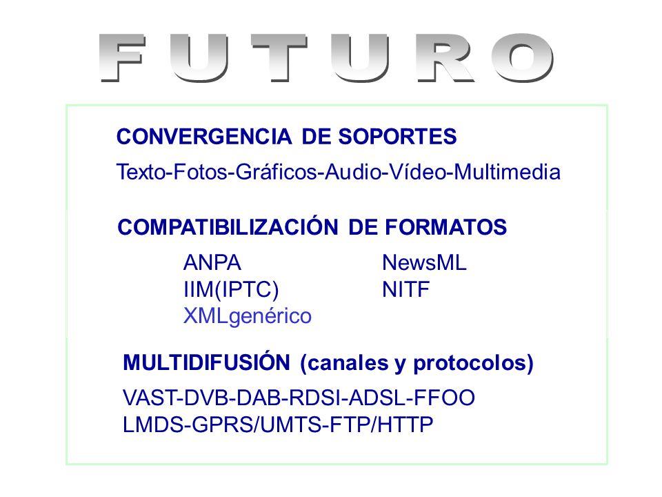 CONVERGENCIA DE SOPORTES Texto-Fotos-Gráficos-Audio-Vídeo-Multimedia CONVERGENCIA DE SOPORTES Texto-Fotos-Gráficos-Audio-Vídeo-Multimedia COMPATIBILIZ