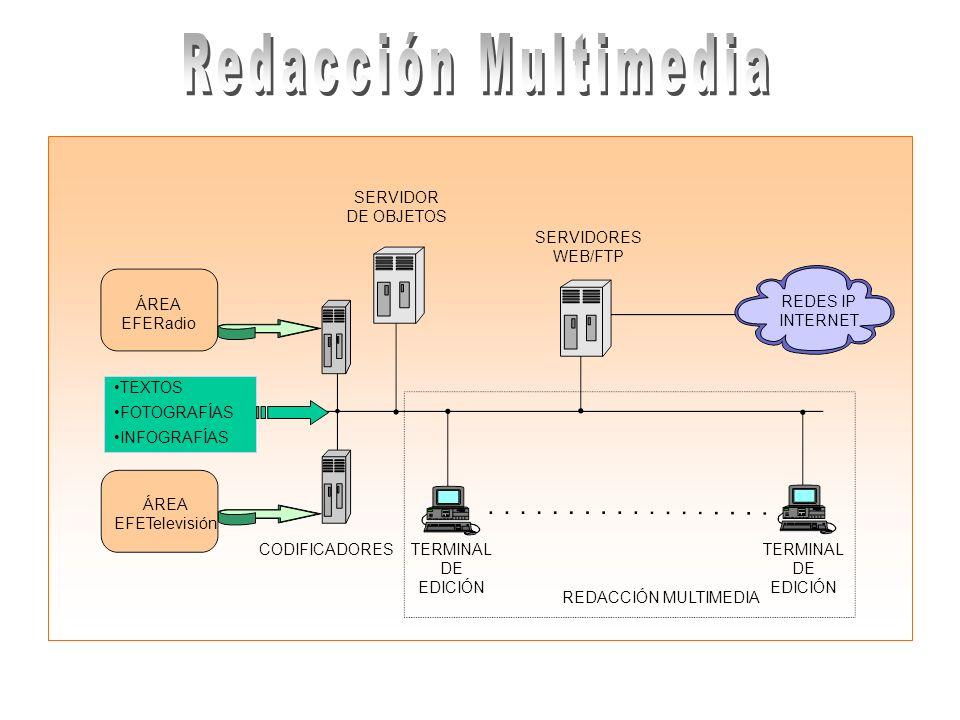 ÁREA EFERadio ÁREA EFETelevisión CODIFICADORESTERMINAL DE EDICIÓN TERMINAL DE EDICIÓN SERVIDORES WEB/FTP REDES IP INTERNET SERVIDOR DE OBJETOS REDACCI