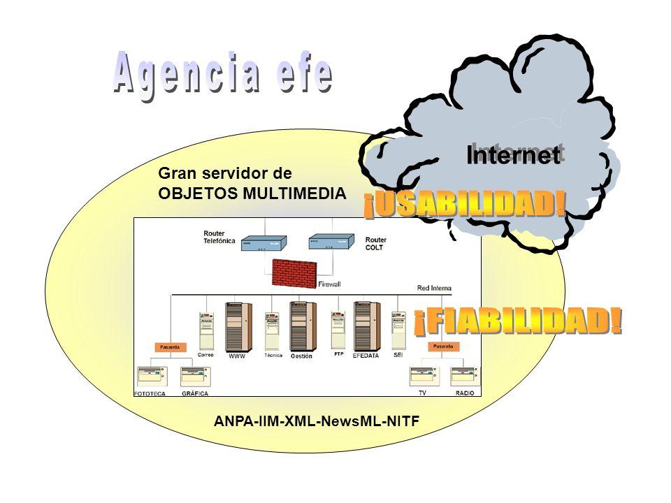 Internet Gran servidor de OBJETOS MULTIMEDIA ANPA-IIM-XML-NewsML-NITF