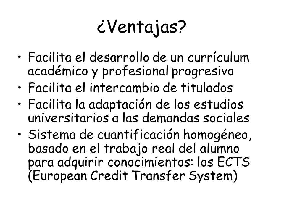 ¿Ventajas? Facilita el desarrollo de un currículum académico y profesional progresivo Facilita el intercambio de titulados Facilita la adaptación de l