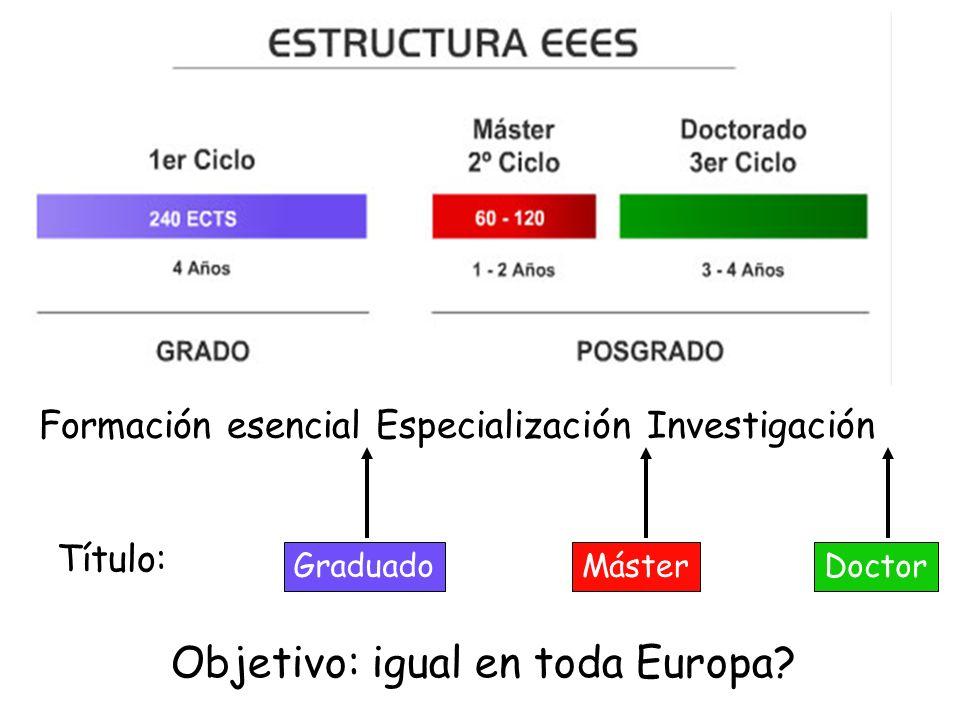 Formación esencial Especialización Investigación Graduado MásterDoctor Objetivo: igual en toda Europa? Título: