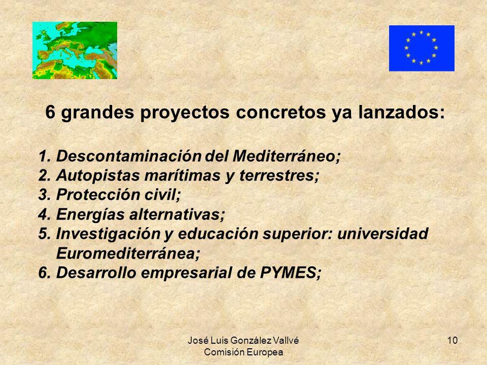 José Luis González Vallvé Comisión Europea 10 6 grandes proyectos concretos ya lanzados: 1.Descontaminación del Mediterráneo; 2.Autopistas marítimas y