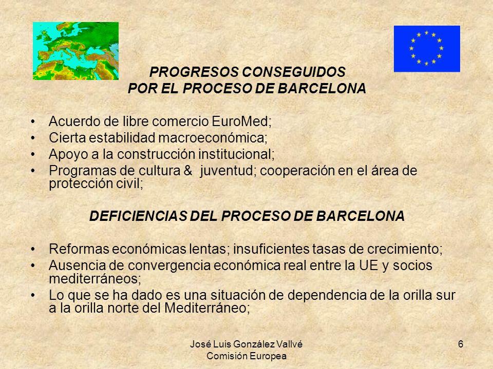 José Luis González Vallvé Comisión Europea 6 PROGRESOS CONSEGUIDOS POR EL PROCESO DE BARCELONA Acuerdo de libre comercio EuroMed; Cierta estabilidad m